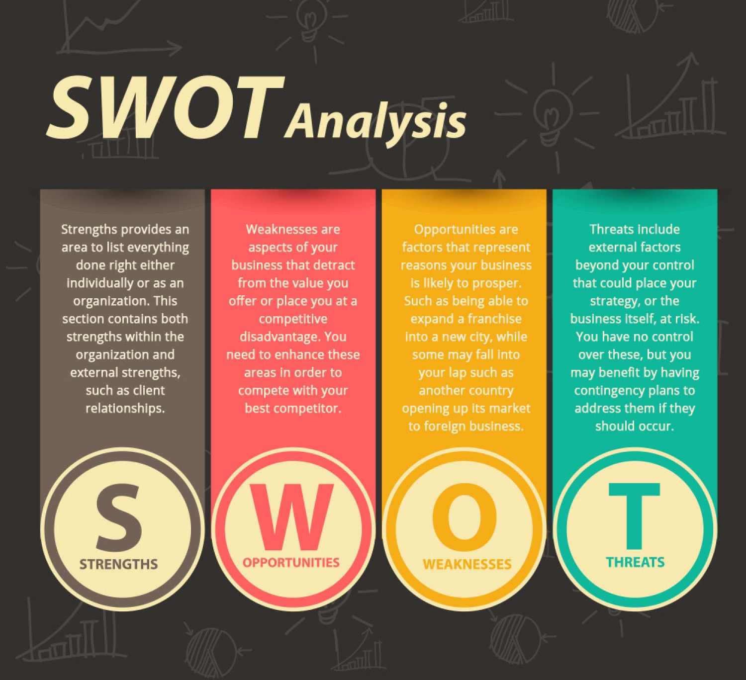 what-is-swot-analysis